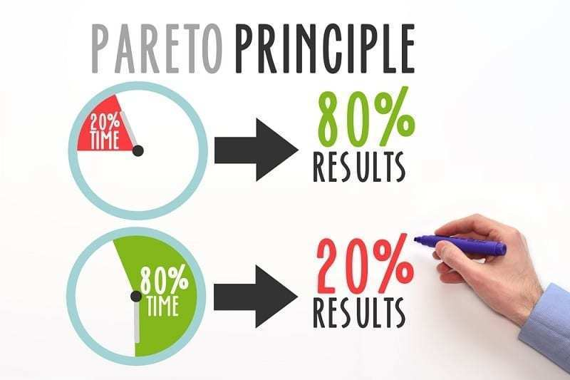 What can accountants can learn about 80/20 success from Italian economist Pareto